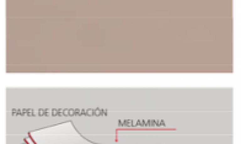 MATERIAL LAMINADO DE RESINA DE MELAMINA