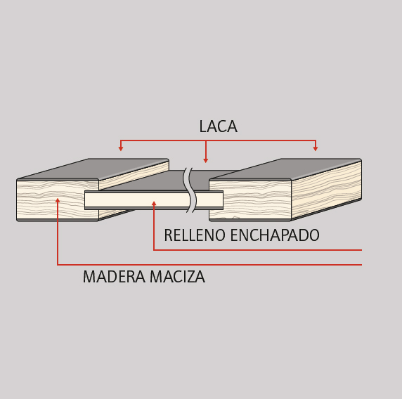 frentes madera cocinas